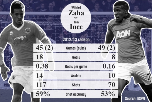 ince-zaha-graphic