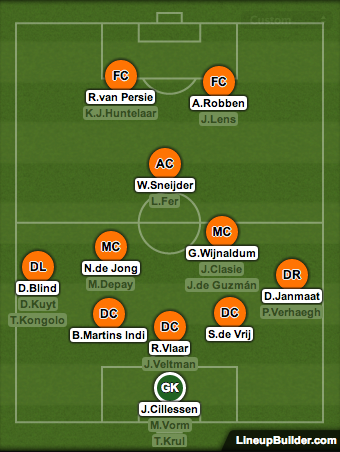A generic line-up from LvG for Holland in the world cup