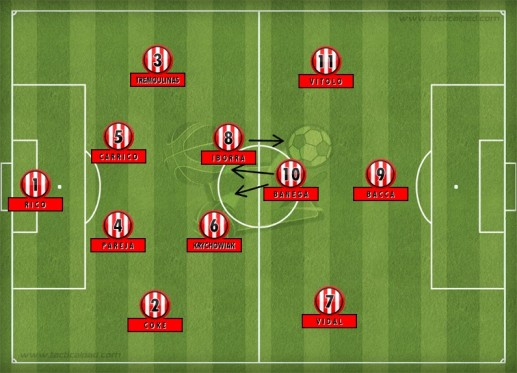 formation-11